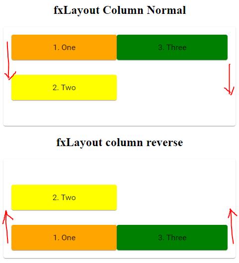 fxLayout column reverse